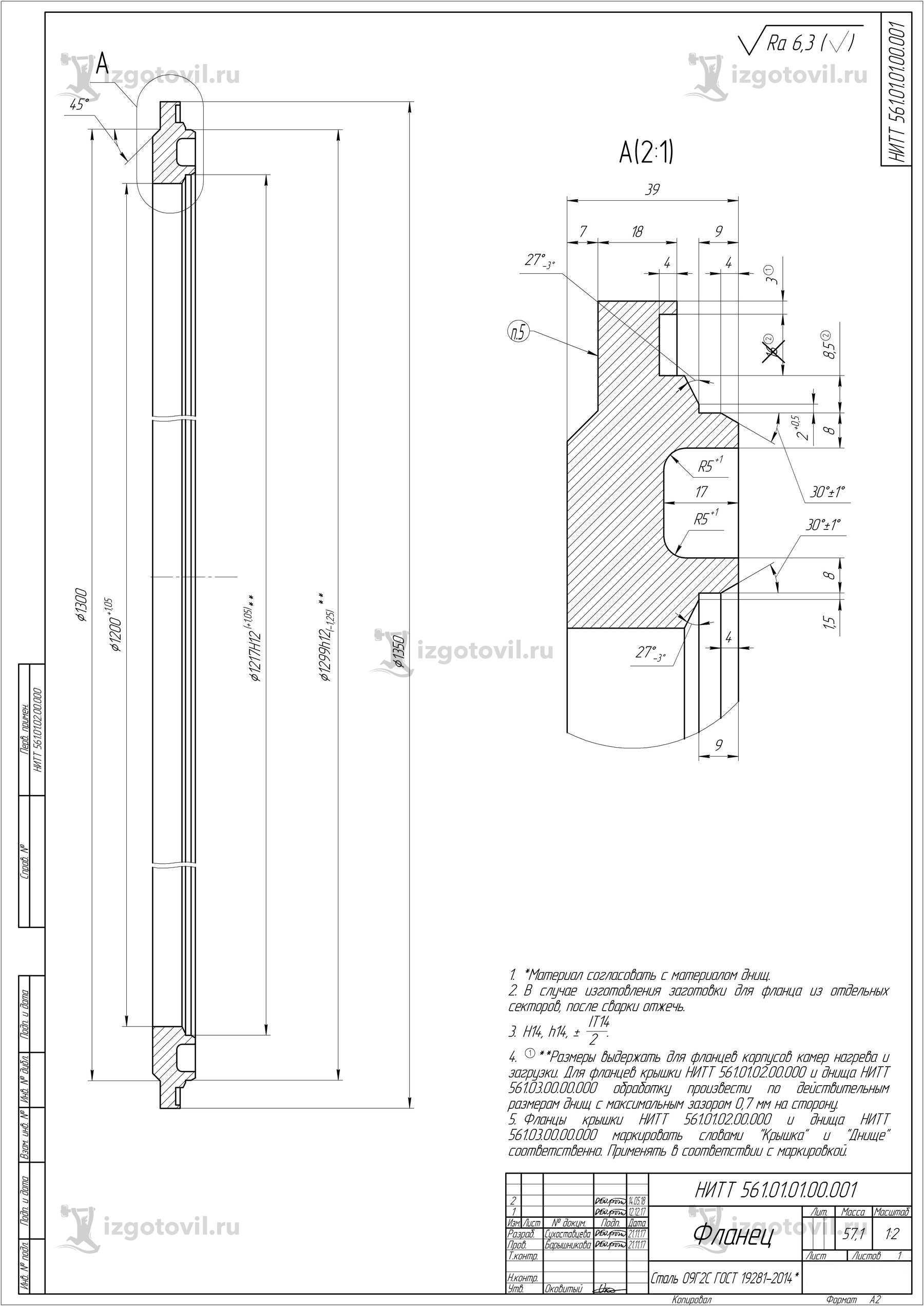 Изготовление деталей оборудования (фланец).