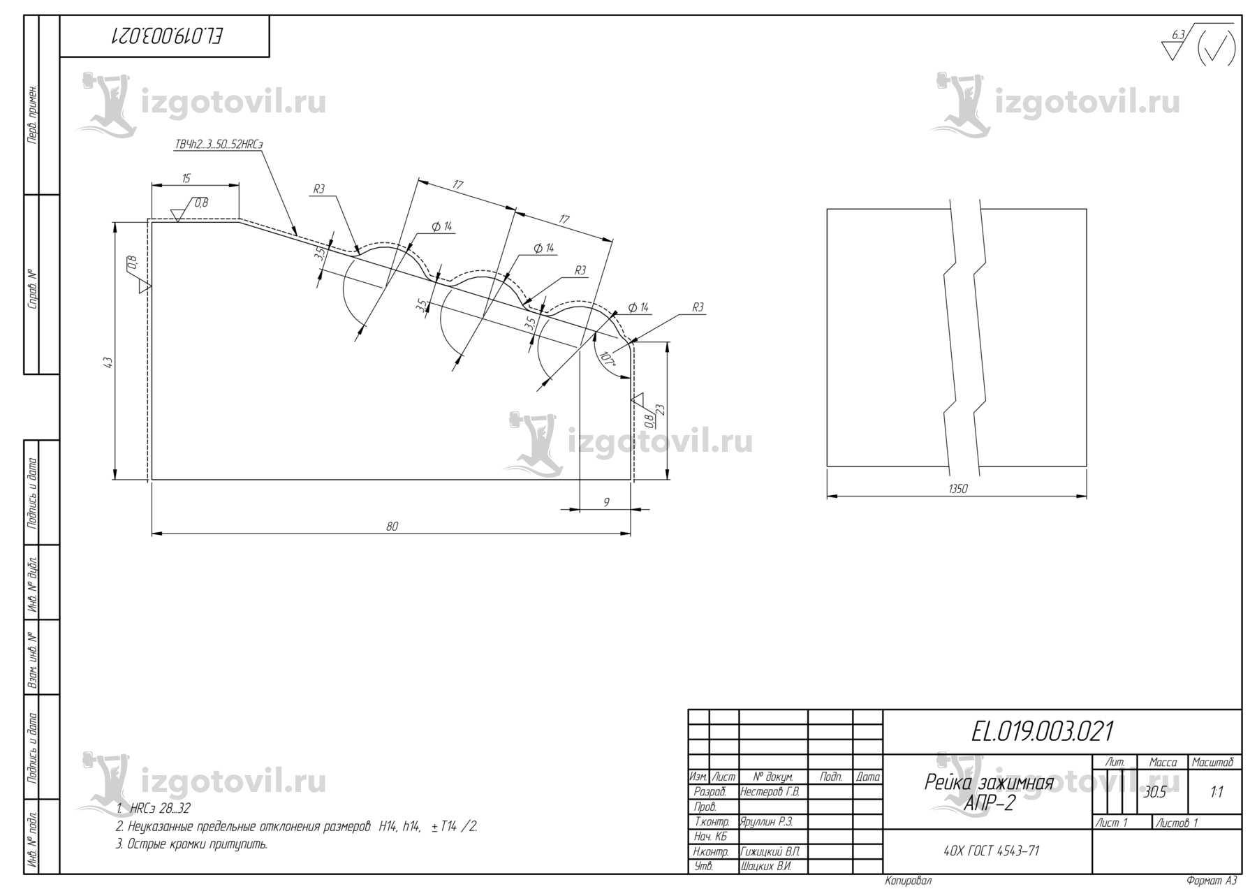 Изготовление деталей на заказ (детали)