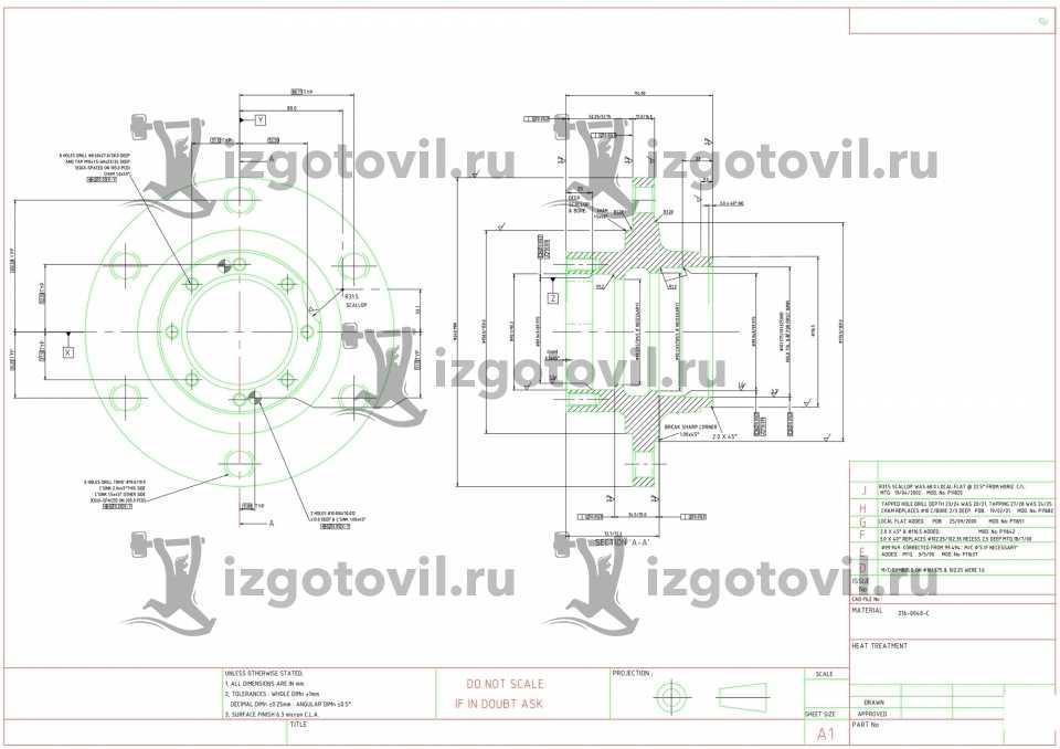 Литейное производство - изготовить ковш для ВЧ
