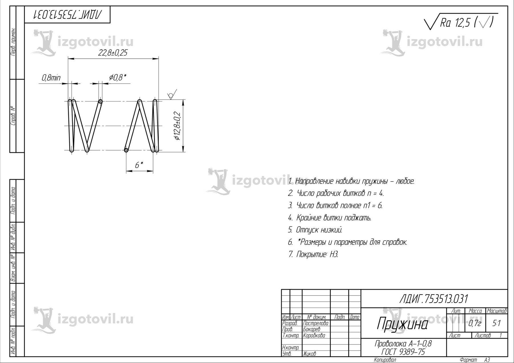 Изготовление цилиндрических деталей (детали)