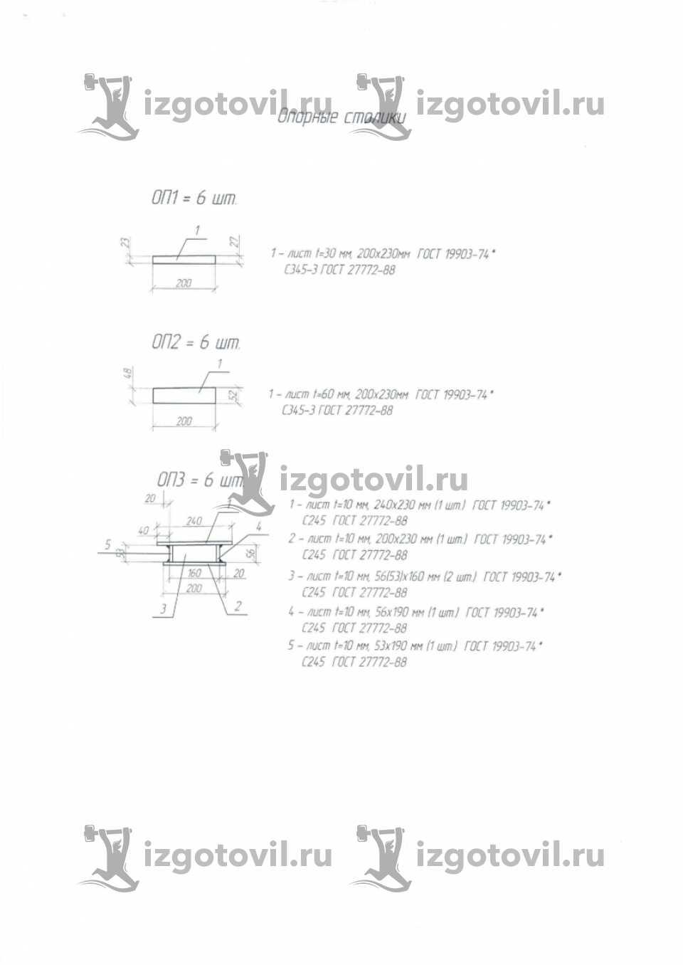 Гидроабразивная резка - изготовление опорных столиков