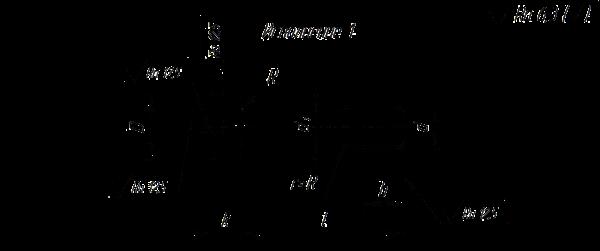Винт ГОСТ 10336-80 с цилиндрической головкой невыпадающий, класс точности В