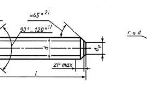 Винт установочный ГОСТ 1479-93 с засверленным концом и прямым шлицем, класс точности А и В