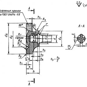 Винт ГОСТ 21337-75 с накатанной низкой головкой и цилиндрическим концом