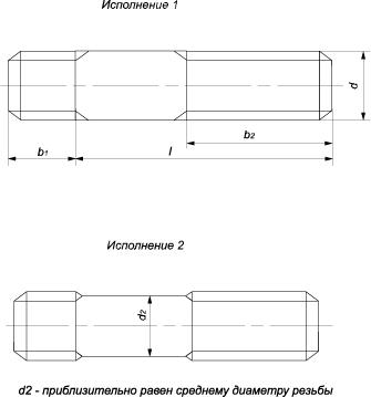 Шпилька с ввинчиваемым концом ГОСТ 22035-76 длиной 1,25d, класс точности А