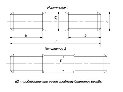 Шпилька ГОСТ 22042-76 для деталей с гладкими отверстиями, класс точности В