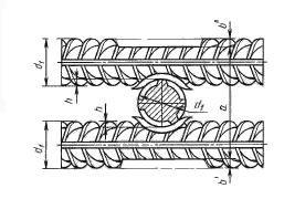 Сварные соединения арматуры и закладных изделий железобетонных конструкций ГОСТ 14098-91