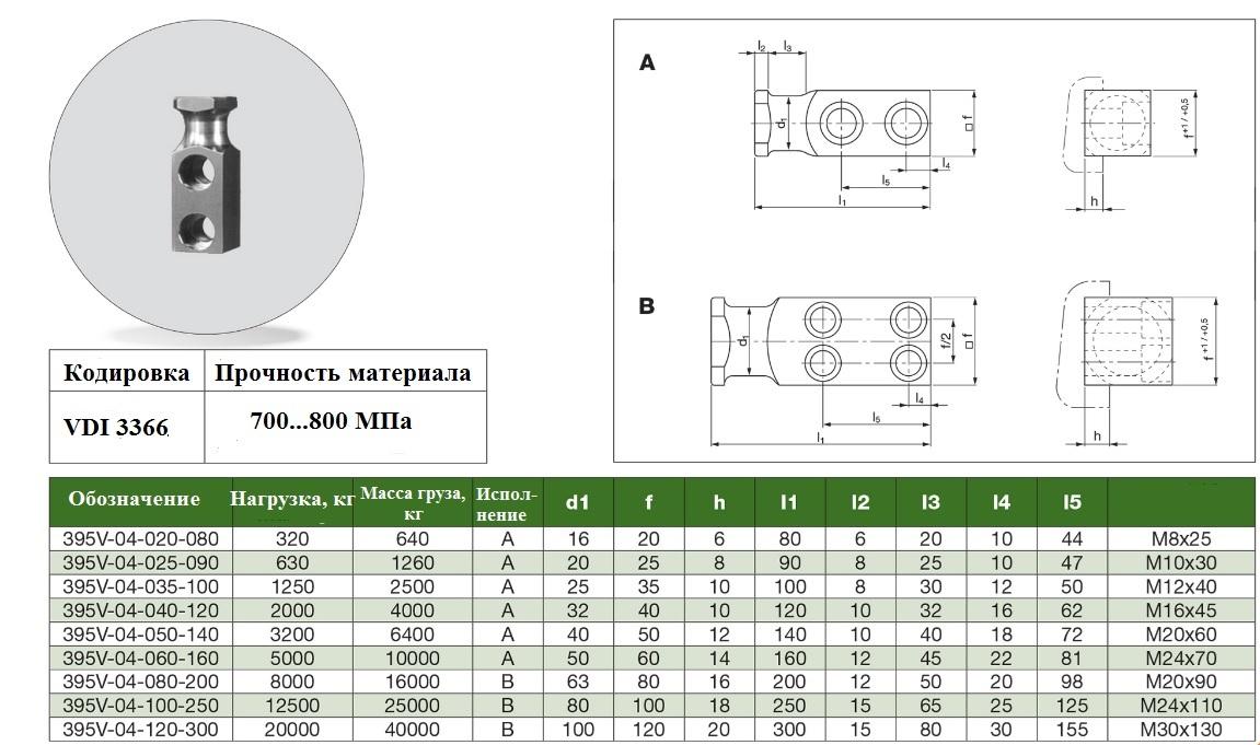 Таблица размеров грузовых витов